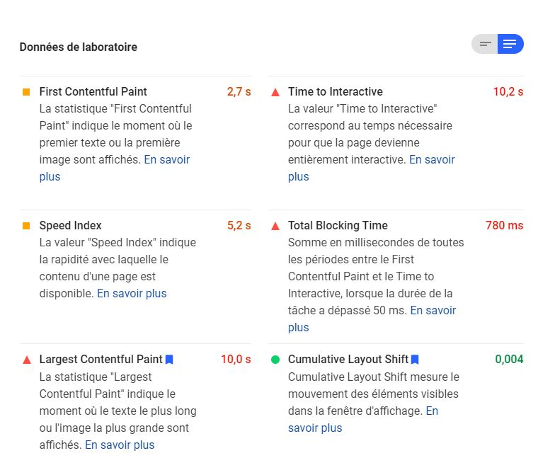Un rapport Google Page Speed